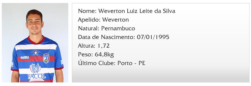 weverton